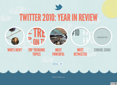 Twitter: 2010, The Year in Review