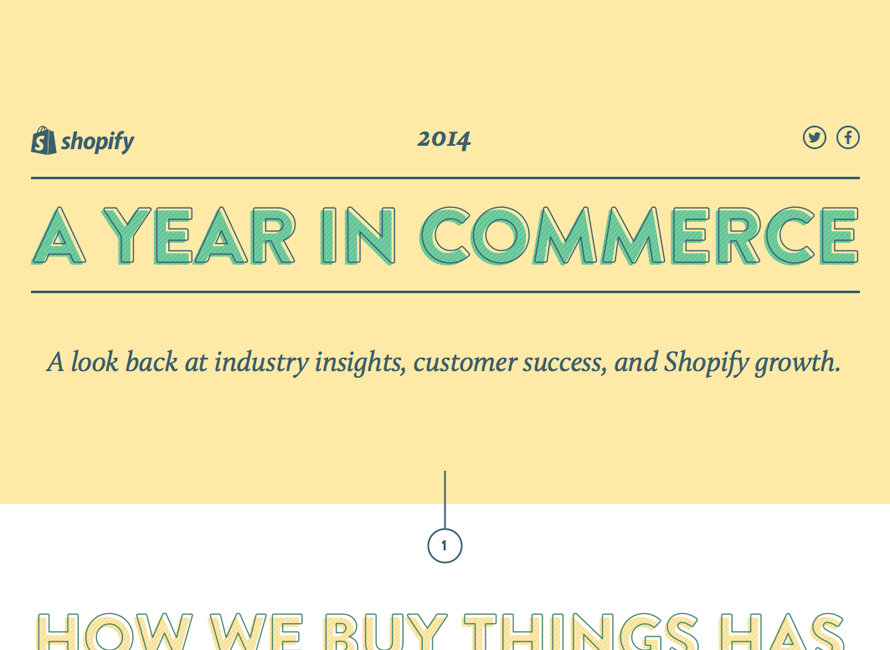 2014 Year in Review – Shopify
